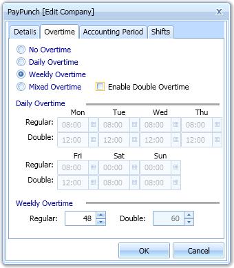 Weekly_Overtime